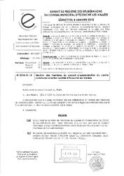 Télécharger le document Élection des membres du Conseil d'Administration du Centre Communal d'Action Sociale d'Écouché-les-Vallées